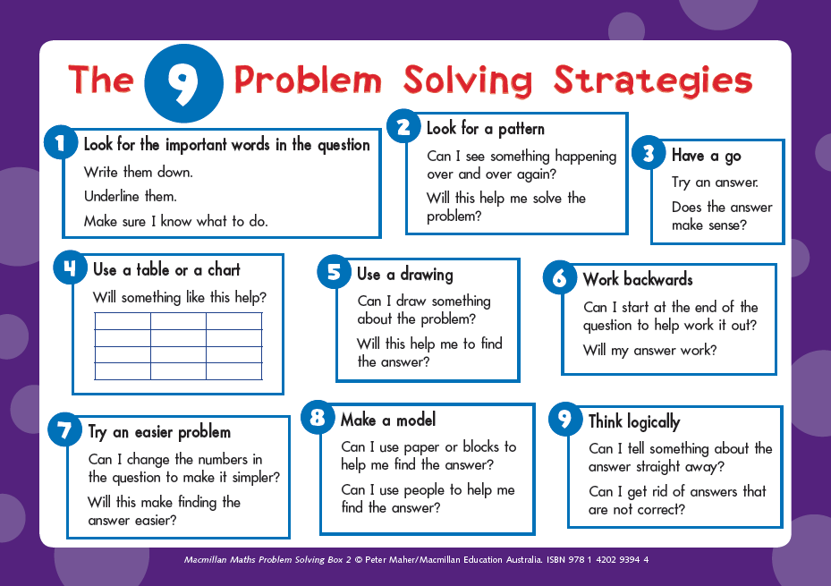 Problem Solving Strategies - Maths with Mrs Leggo